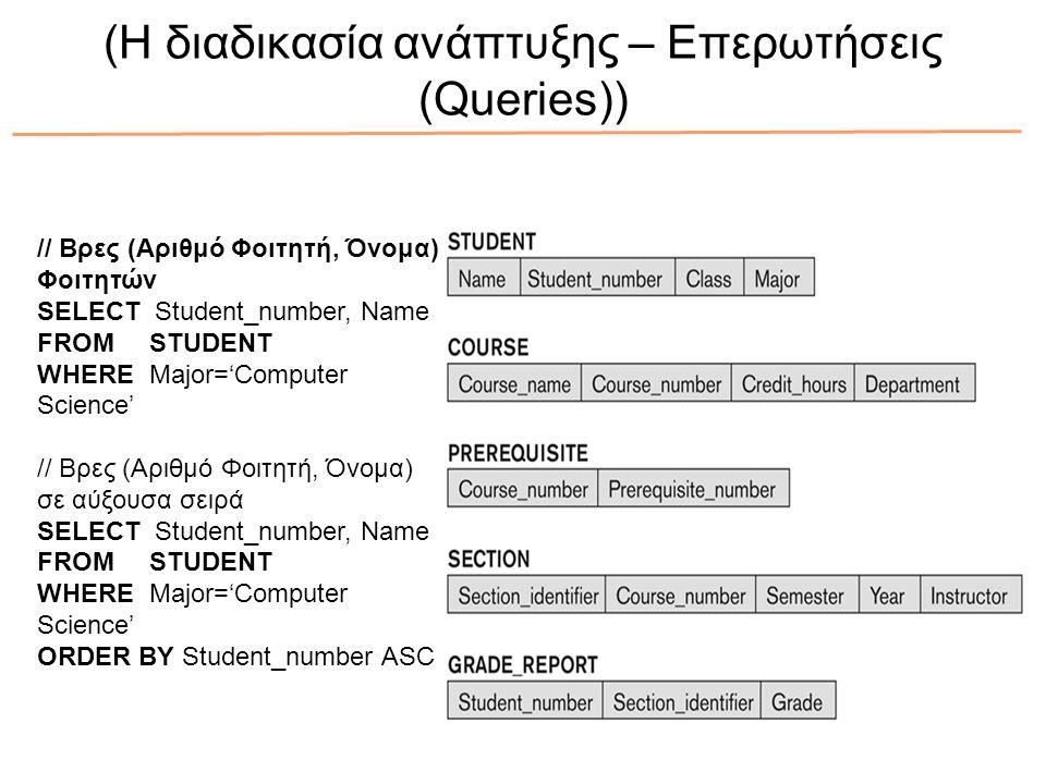 // Βρες (Αριθμό Φοιτητή, Όνομα) Φοιτητών SELECT Student_number, Name FROM STUDENT WHERE Major='Computer Science' // Βρες (Αριθμό Φοιτητή, Όνομα) σε αύξουσα σειρά SELECT Student_number, Name FROM STUDENT WHERE Major='Computer Science' ORDER BY Student_number ASC (Η διαδικασία ανάπτυξης – Επερωτήσεις (Queries))