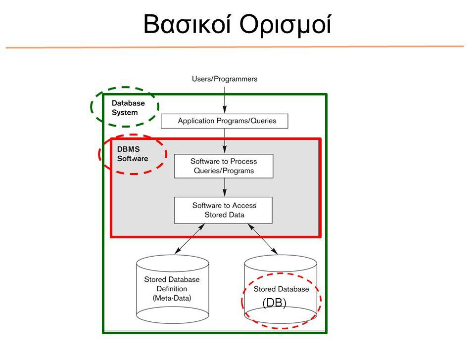 Βασικοί Ορισμοί (DB) v v