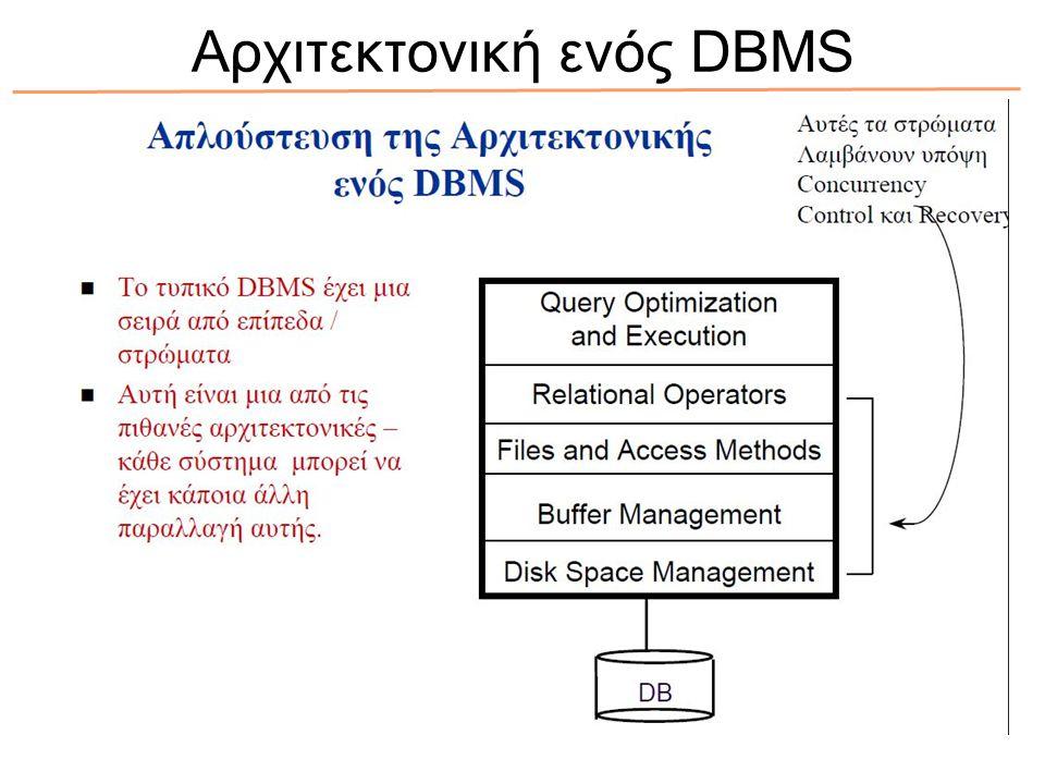 Βασικά Πλεονεκτήματα της Προσέγγισης των Βάσεων 1) Αυτό-Περιγραφική Φύση μιας Βάσης: –Μια DBMS περιέχει ένα Κατάλογο (Catalog) ο οποίος αποθηκεύει την περιγραφή μιας βάσης (π.χ., δομή πινάκων, τύποι δεδομένων, περιορισμοί, κτλ) –Η πληροφορία ονομάζεται meta-data.