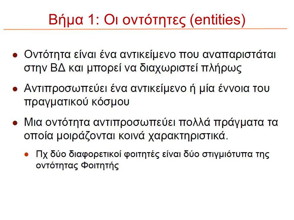 Βήμα 1: Οι οντότητες (entities)