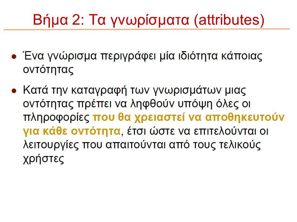 Βήμα 2: Τα γνωρίσματα (attributes)
