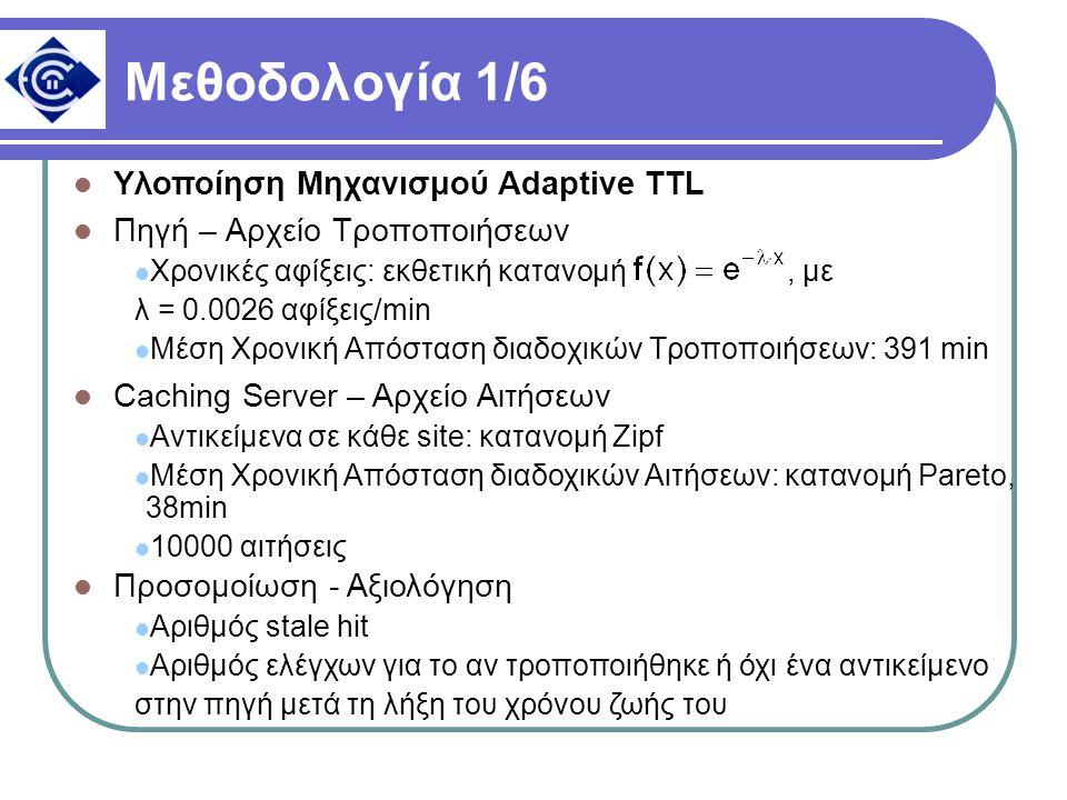 Μεθοδολογία 1/6 Πηγή – Αρχείο Τροποποιήσεων Χρονικές αφίξεις: εκθετική κατανομή, με λ = 0.0026 αφίξεις/min Μέση Χρονική Απόσταση διαδοχικών Tροποποιήσεων: 391 min Caching Server – Αρχείο Αιτήσεων Αντικείμενα σε κάθε site: κατανομή Zipf Mέση Χρονική Απόσταση διαδοχικών Αιτήσεων: κατανομή Pareto, 38min 10000 αιτήσεις Προσομοίωση - Αξιολόγηση Αριθμός stale hit Αριθμός ελέγχων για το αν τροποποιήθηκε ή όχι ένα αντικείμενο στην πηγή μετά τη λήξη του χρόνου ζωής του Υλοποίηση Μηχανισμού Adaptive TTL