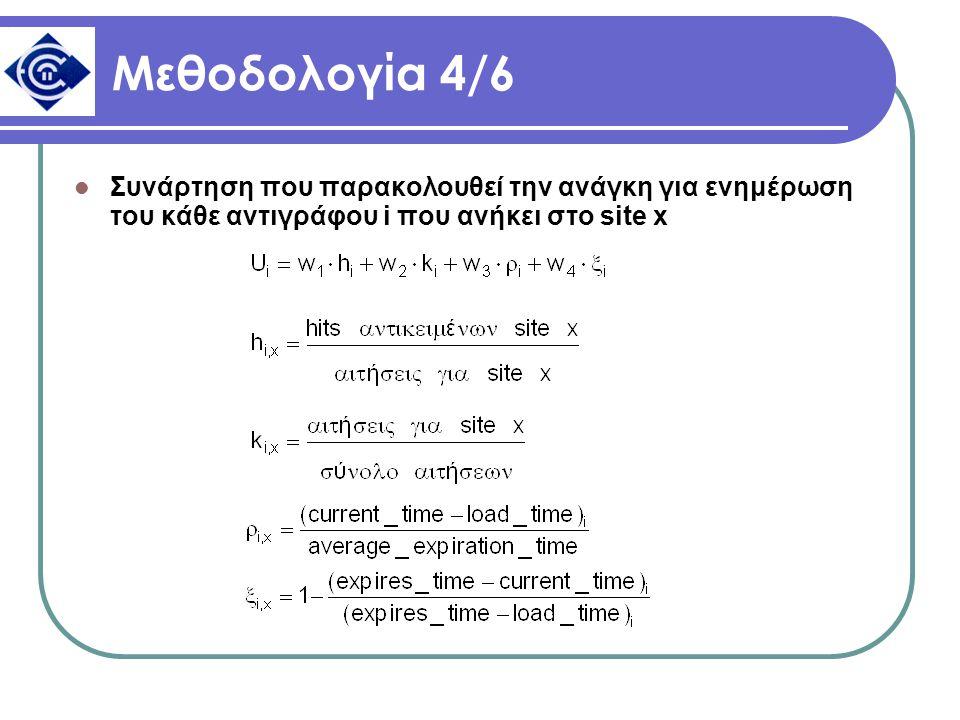 Μεθοδολογία 4/6 Συνάρτηση που παρακολουθεί την ανάγκη για ενημέρωση του κάθε αντιγράφου i που ανήκει στο site x