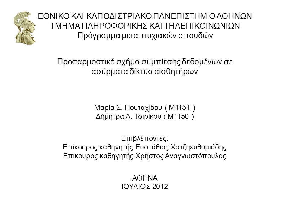 Περιεχόμενα Γενικά για τη διπλωματική PC3 Το πρόβλημα της πώλησης του αντικειμένου Εύρεση κανόνα βέλτιστης παύσης της φάσης συμπίεσης του infHorPC31 INFHORPC31 Το πρόβλημα του Χρονικά Μειωμένου Συσσωρευτικού Κέρδους Kernel Density Estimator INFHORPC32 Incremental Principal Component Analysis INCPCA Πειραματικό σύνολο δεδομένων και ενεργειακό μοντέλο Μετρικές επίδοσης Διαγράμματα Συμπεράσματα