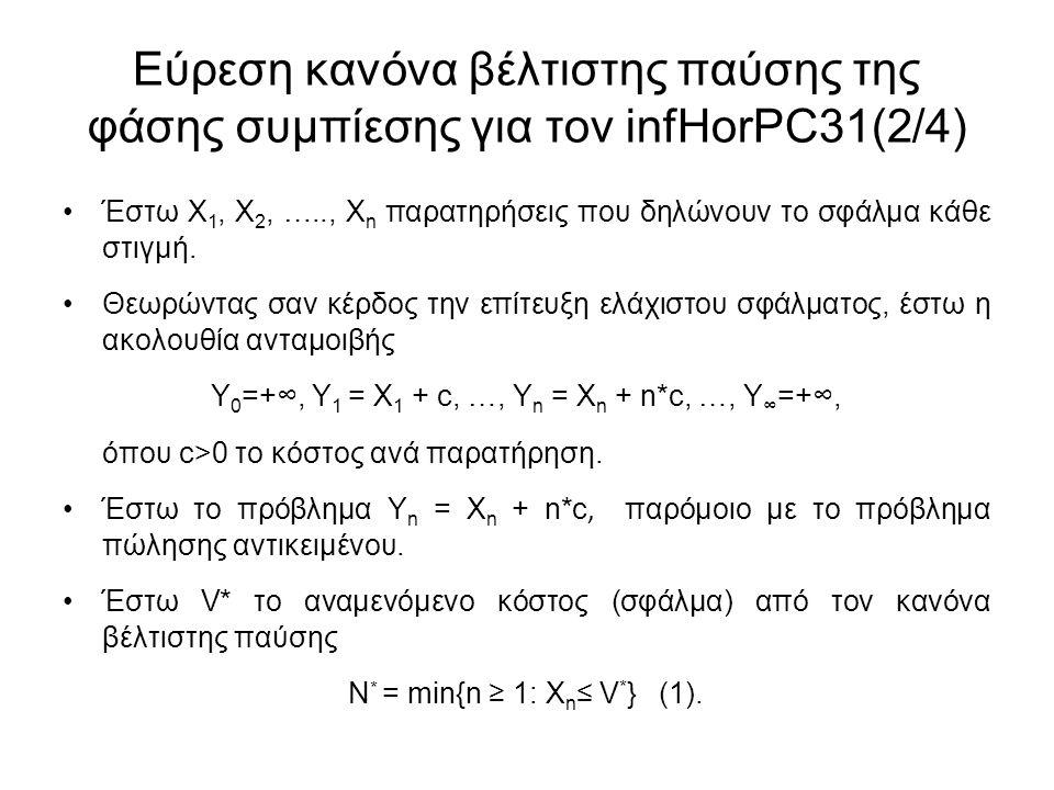 Εύρεση κανόνα βέλτιστης παύσης της φάσης συμπίεσης για τον infHorPC31(2/4) Έστω X 1, X 2, ….., X n παρατηρήσεις που δηλώνουν το σφάλμα κάθε στιγμή.