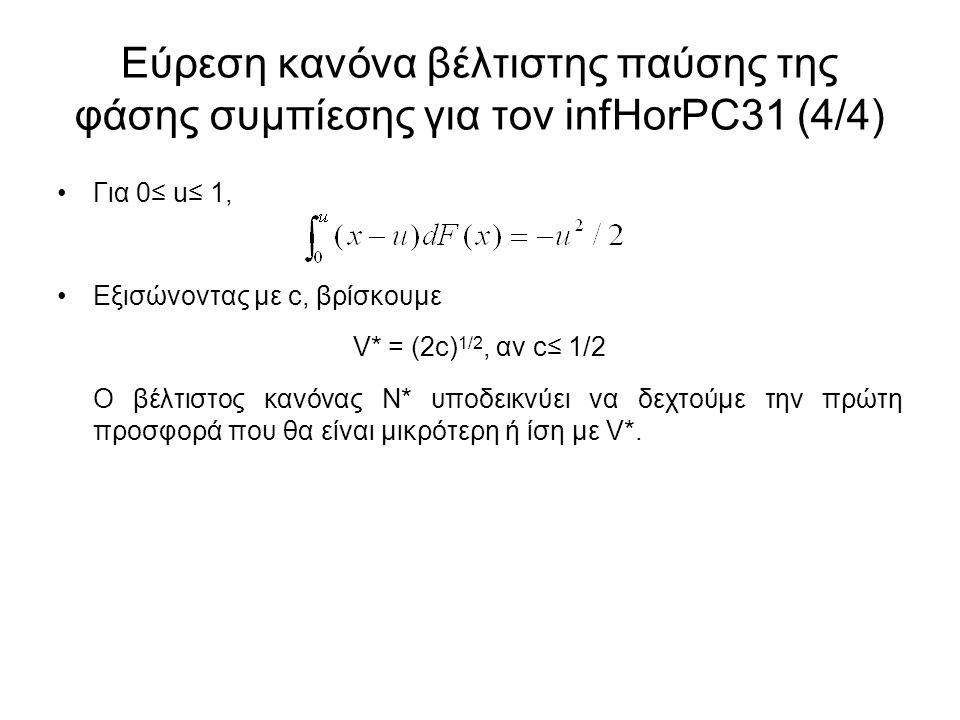 Εύρεση κανόνα βέλτιστης παύσης της φάσης συμπίεσης για τον infHorPC31 (4/4) Για 0≤ u≤ 1, Εξισώνοντας με c, βρίσκουμε V* = (2c) 1/2, αν c≤ 1/2 Ο βέλτιστος κανόνας N* υποδεικνύει να δεχτούμε την πρώτη προσφορά που θα είναι μικρότερη ή ίση με V*.