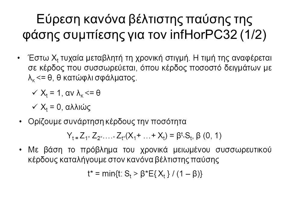 Εύρεση κανόνα βέλτιστης παύσης της φάσης συμπίεσης για τον infHorPC32 (1/2) Έστω Χ t τυχαία μεταβλητή τη χρονική στιγμή.