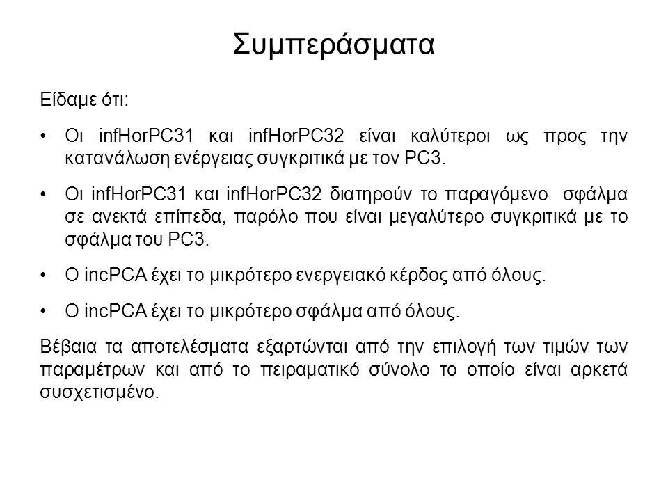 Συμπεράσματα Είδαμε ότι: Οι infHorPC31 και infHorPC32 είναι καλύτεροι ως προς την κατανάλωση ενέργειας συγκριτικά με τον PC3.