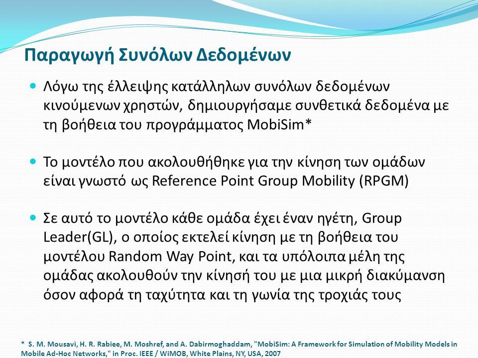 Παραγωγή Συνόλων Δεδομένων Λόγω της έλλειψης κατάλληλων συνόλων δεδομένων κινούμενων χρηστών, δημιουργήσαμε συνθετικά δεδομένα με τη βοήθεια του προγράμματος MobiSim* Το μοντέλο που ακολουθήθηκε για την κίνηση των ομάδων είναι γνωστό ως Reference Point Group Mobility (RPGM) Σε αυτό το μοντέλο κάθε ομάδα έχει έναν ηγέτη, Group Leader(GL), ο οποίος εκτελεί κίνηση με τη βοήθεια του μοντέλου Random Way Point, και τα υπόλοιπα μέλη της ομάδας ακολουθούν την κίνησή του με μια μικρή διακύμανση όσον αφορά τη ταχύτητα και τη γωνία της τροχιάς τους * S.