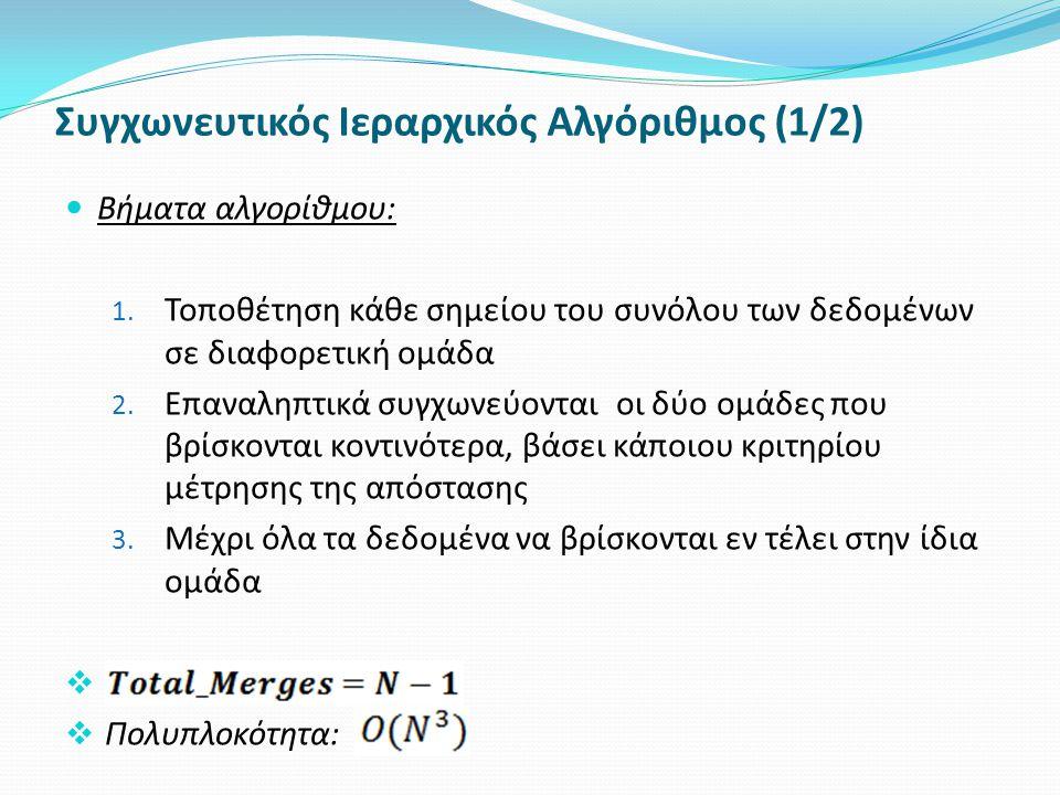 Συγχωνευτικός Ιεραρχικός Αλγόριθμος (1/2) Βήματα αλγορίθμου: 1.