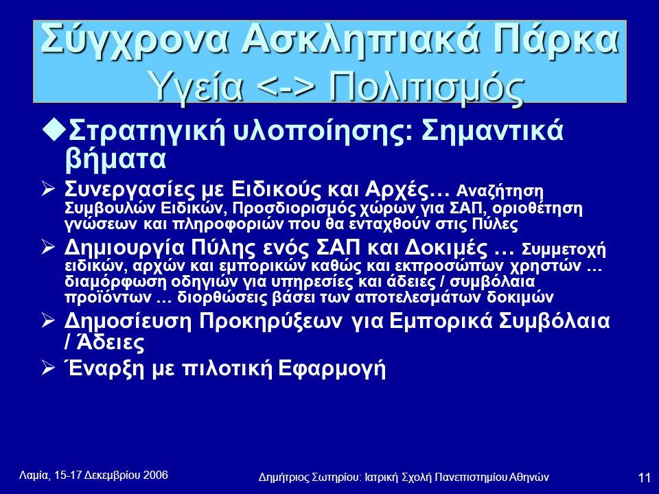 Λαμία, 15-17 Δεκεμβρίου 2006 Δημήτριος Σωτηρίου: Ιατρική Σχολή Πανεπιστημίου Αθηνών 11 uΣτρατηγική υλοποίησης: Σημαντικά βήματα  Συνεργασίες με Ειδικούς και Αρχές… Αναζήτηση Συμβουλών Ειδικών, Προσδιορισμός χώρων για ΣΑΠ, οριοθέτηση γνώσεων και πληροφοριών που θα ενταχθούν στις Πύλες  Δημιουργία Πύλης ενός ΣΑΠ και Δοκιμές … Συμμετοχή ειδικών, αρχών και εμπορικών καθώς και εκπροσώπων χρηστών … διαμόρφωση οδηγιών για υπηρεσίες και άδειες / συμβόλαια προϊόντων … διορθώσεις βάσει των αποτελεσμάτων δοκιμών  Δημοσίευση Προκηρύξεων για Εμπορικά Συμβόλαια / Άδειες  Έναρξη με πιλοτική Εφαρμογή Σύγχρονα Ασκληπιακά Πάρκα Υγεία Πολιτισμός