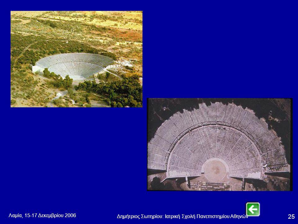 Λαμία, 15-17 Δεκεμβρίου 2006 Δημήτριος Σωτηρίου: Ιατρική Σχολή Πανεπιστημίου Αθηνών 25