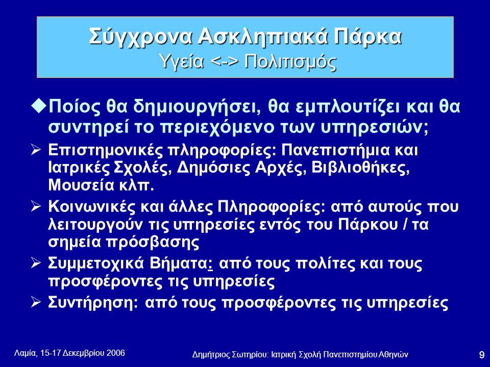 Λαμία, 15-17 Δεκεμβρίου 2006 Δημήτριος Σωτηρίου: Ιατρική Σχολή Πανεπιστημίου Αθηνών 9 uΠοίος θα δημιουργήσει, θα εμπλουτίζει και θα συντηρεί το περιεχόμενο των υπηρεσιών;  Επιστημονικές πληροφορίες: Πανεπιστήμια και Ιατρικές Σχολές, Δημόσιες Αρχές, Βιβλιοθήκες, Μουσεία κλπ.