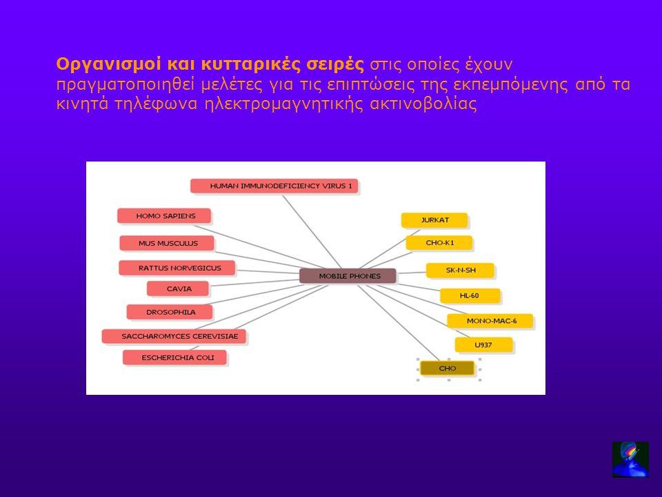 Γονίδια - Βιοχημικά μονοπάτια- Συστήματα - Ασθένειες Μονοπάτια συσχετιζόμενα με την ηλεκτρομαγνητική ακτινοβολία που εκπέμπουν τα κινητά τηλέφωνα