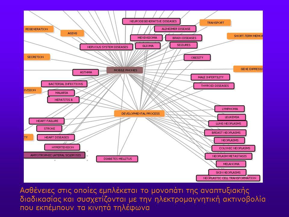 Ασθένειες στις οποίες εμπλέκεται το μονοπάτι της αναπτυξιακής διαδικασίας και συσχετίζονται με την ηλεκτρομαγνητική ακτινοβολία που εκπέμπουν τα κινητ