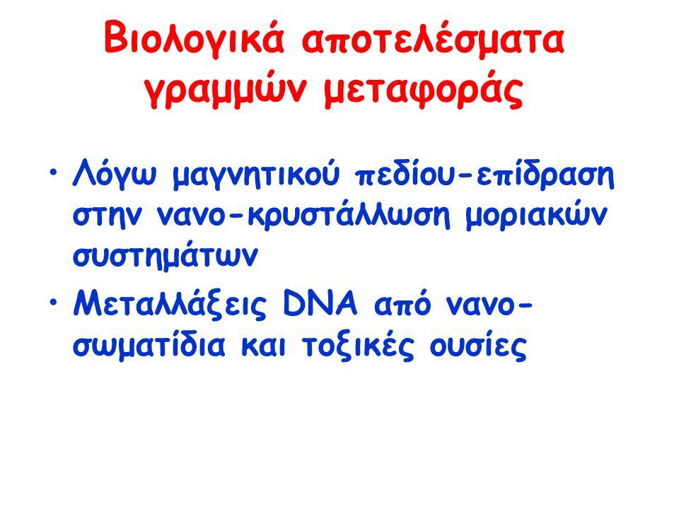 Βιολογικά αποτελέσματα γραμμών μεταφοράς Λόγω μαγνητικού πεδίου-επίδραση στην νανο-κρυστάλλωση μοριακών συστημάτων Μεταλλάξεις DNA από νανο- σωματίδια