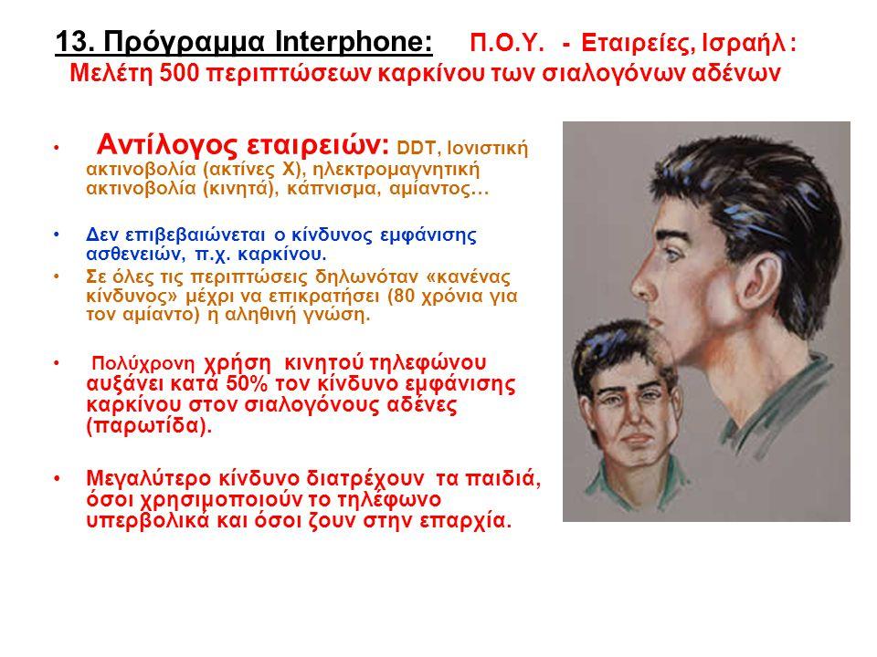 13. Πρόγραμμα Interphone: Π.Ο.Υ. -Εταιρείες, Ισραήλ : Μελέτη 500 περιπτώσεων καρκίνου των σιαλογόνων αδένων Αντίλογος εταιρειών: DDT, Ιονιστική ακτινο