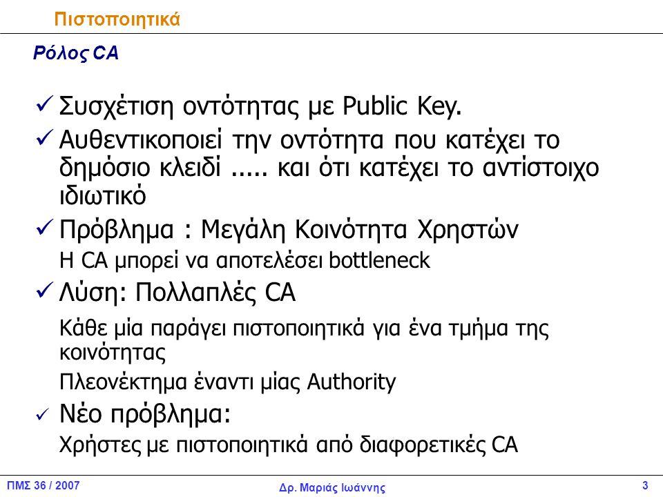 3ΠΜΣ 36 / 2007 Δρ.Μαριάς Ιωάννης Ρόλος CA Συσχέτιση οντότητας με Public Key.
