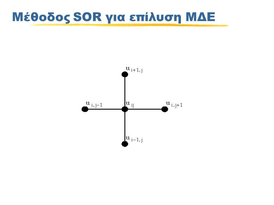 Μέθοδος SOR για επίλυση ΜΔΕ