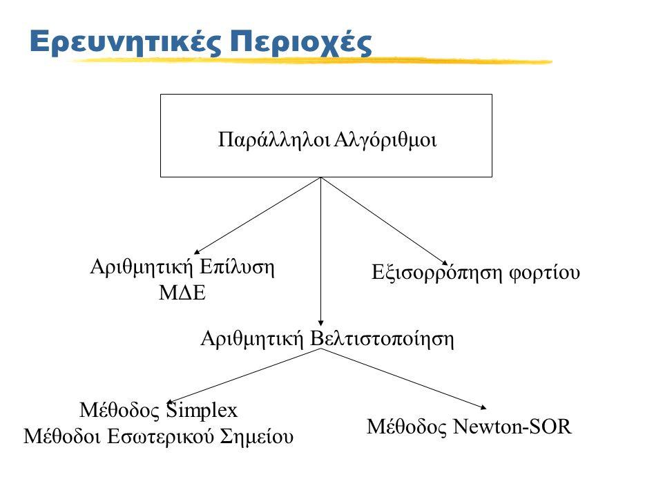 Ερευνητικές Περιοχές Παράλληλοι Αλγόριθμοι Αριθμητική Επίλυση ΜΔΕ Εξισορρόπηση φορτίου Αριθμητική Βελτιστοποίηση Μέθοδος Simplex Μέθοδοι Εσωτερικού Σημείου Μέθοδος Newton-SOR