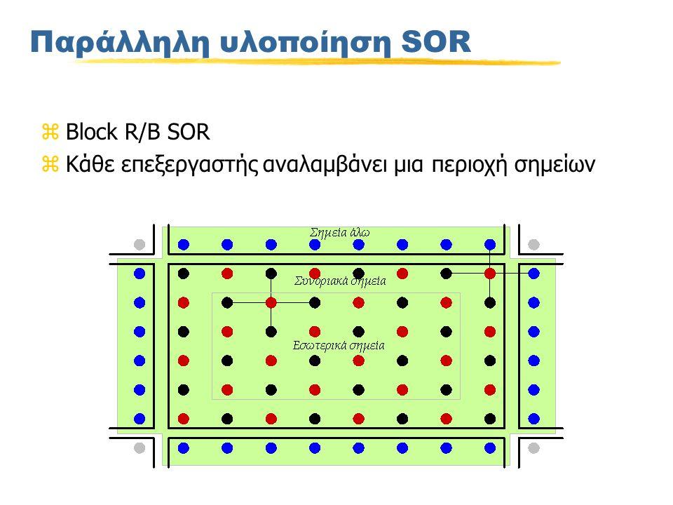 Παράλληλη υλοποίηση SOR zBlock R/B SOR zΚάθε επεξεργαστής αναλαμβάνει μια περιοχή σημείων