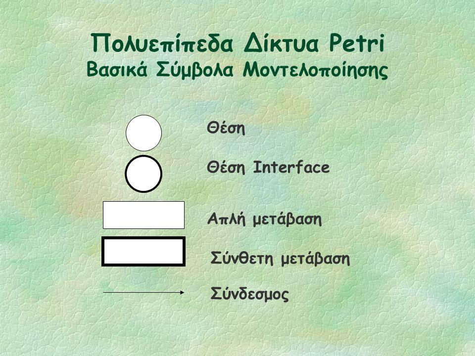 Πολυεπίπεδα Δίκτυα Petri Εισαγωγή (3/3) §Τα αντικείμενα στα πολυεπίπεδα δίκτυα Petri αντιπροσωπεύουν: l Πληροφορίες ελέγχου (Control information) - σήματα που αντιπροσωπεύουν τα μηνύματα μεταξύ των δραστηριοτήτων ή τα γεγονότα που αντιπροσωπεύουν τα περιστατικά από συμβάντα, l Πόροι (Resources)- αντικείμενα δεδομένων που χρησιμοποιούνται με τη διαδικασία, και l Ηθοποιός (Actors) - ένα σύνολο καθηκόντων και αρμοδιοτήτων στην οργάνωση ή σε έναν εξωτερικό συμμετέχοντα.