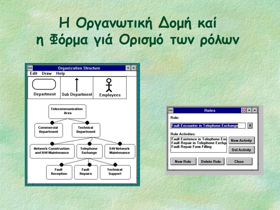 Aποσύνθεση της σύνθετης μετάβασης Fault Announcement