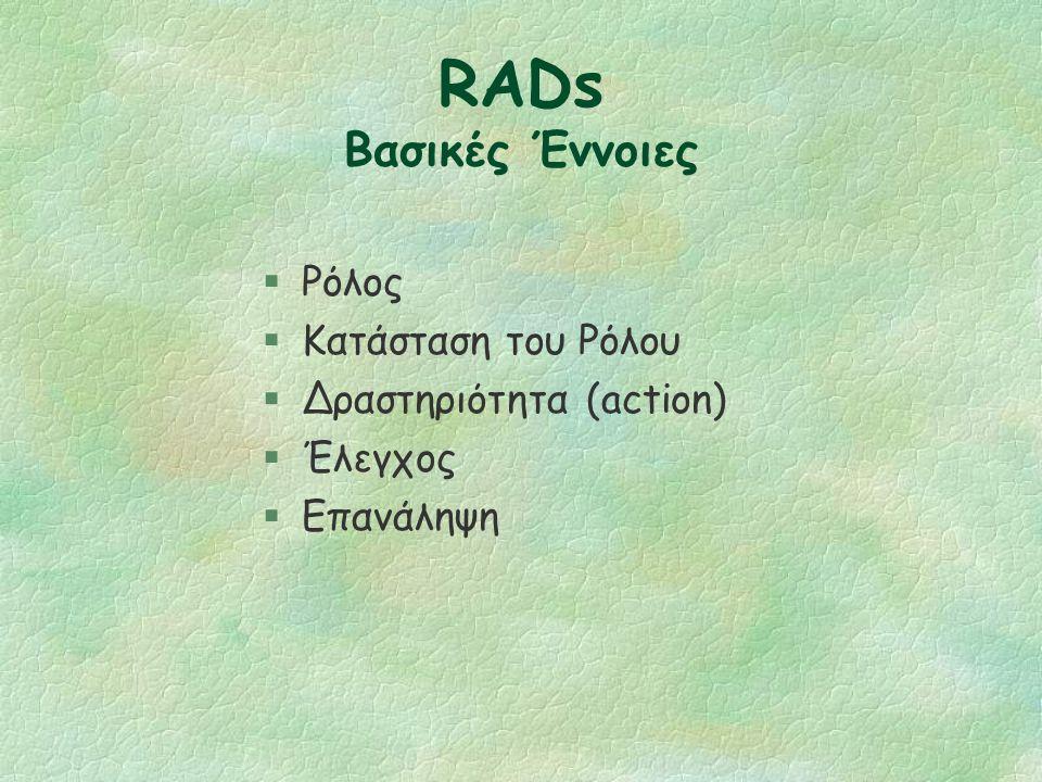 Role Activity Diagrams (RADs) §Προέρχονται από μελέτη για τον συντονισμό από τον Α.