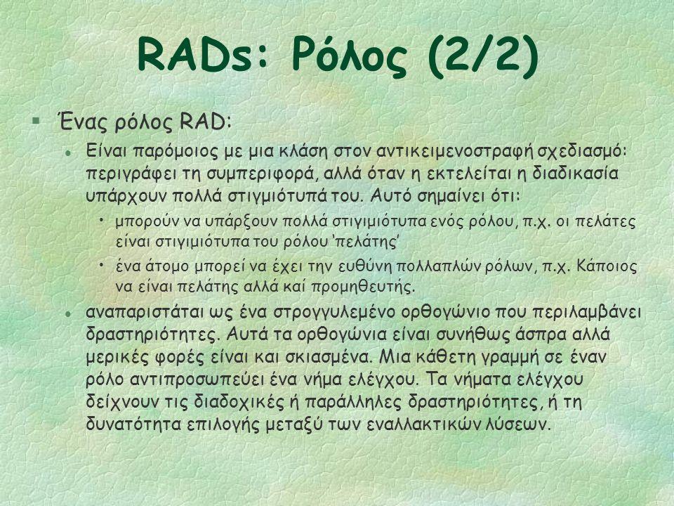 RADs: Ρόλος (1/2) §Ένας ρόλος RAD l περιλαμβάνει ένα σύνολο δραστηριοτήτων που πραγματοποιούνται από μια ομάδα, ένα άτομο ή ένα σύστημα.