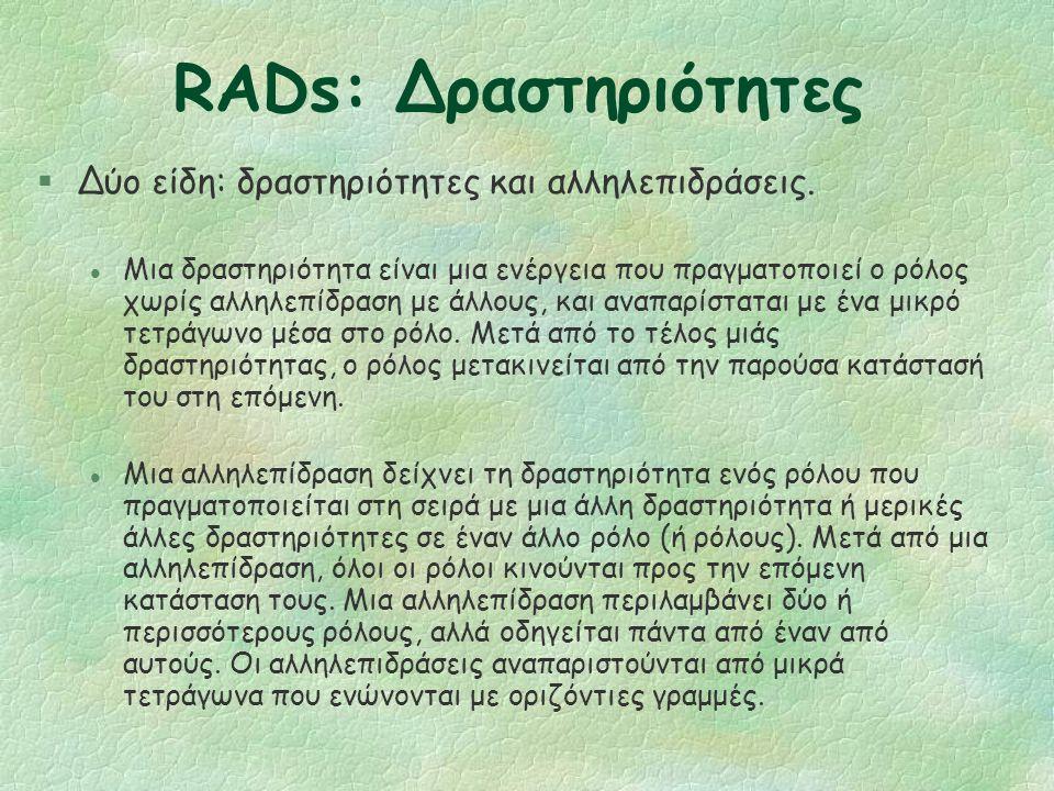 RADs: Καταστάσεις Ρόλων §Μια κάθετη γραμμή σε έναν ρόλο RAD δείχνει ότι μια κατάσταση του ρόλου §Ένας ρόλος μετακινείται από κατάσταση σε κατάσταση με την πραγματοποίηση των δραστηριοτήτων §Κατά βάση οι καταστάσεις των ρόλων δεν έχουν όνομα §Η κάθετη γραμμή πάνω από μιά δραστηριότητα αντιπροσωπεύει την προηγούμενη κατάσταση του ρόλου και η γραμμή κάτω από τη δραστηριότητα την επόμενη κατάσταση του ρόλου.