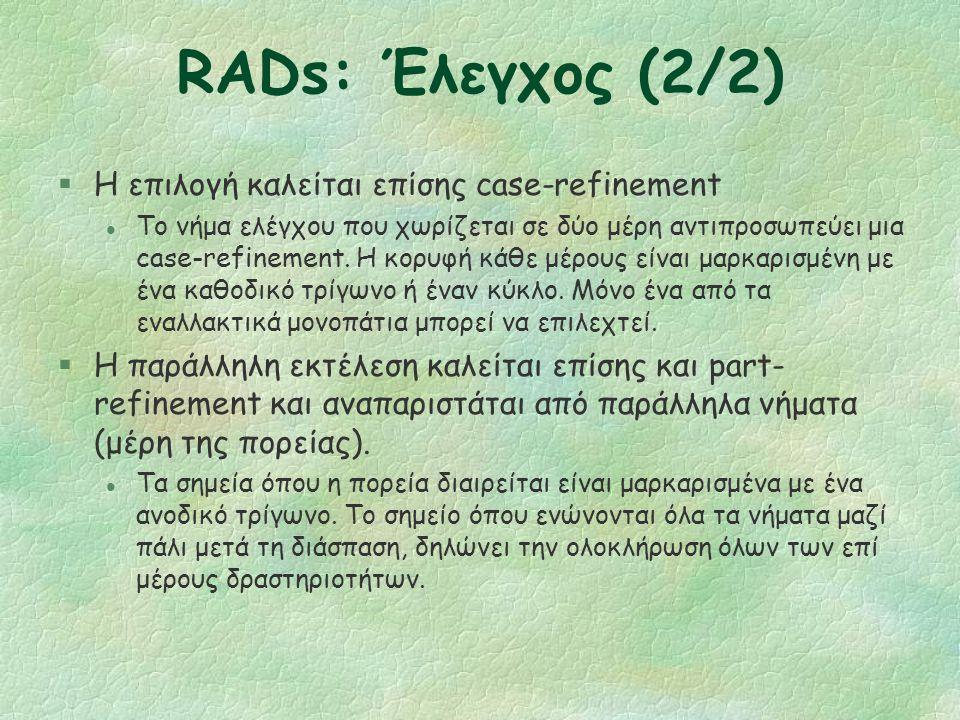 RADs: Έλεγχος (1/2) §Τα RADs επιτρέπουν την αναπαράσταση εναλλακτικών και παράλληλων μονοπατιών εκτέλεσης μιάς δραστηριότητας.