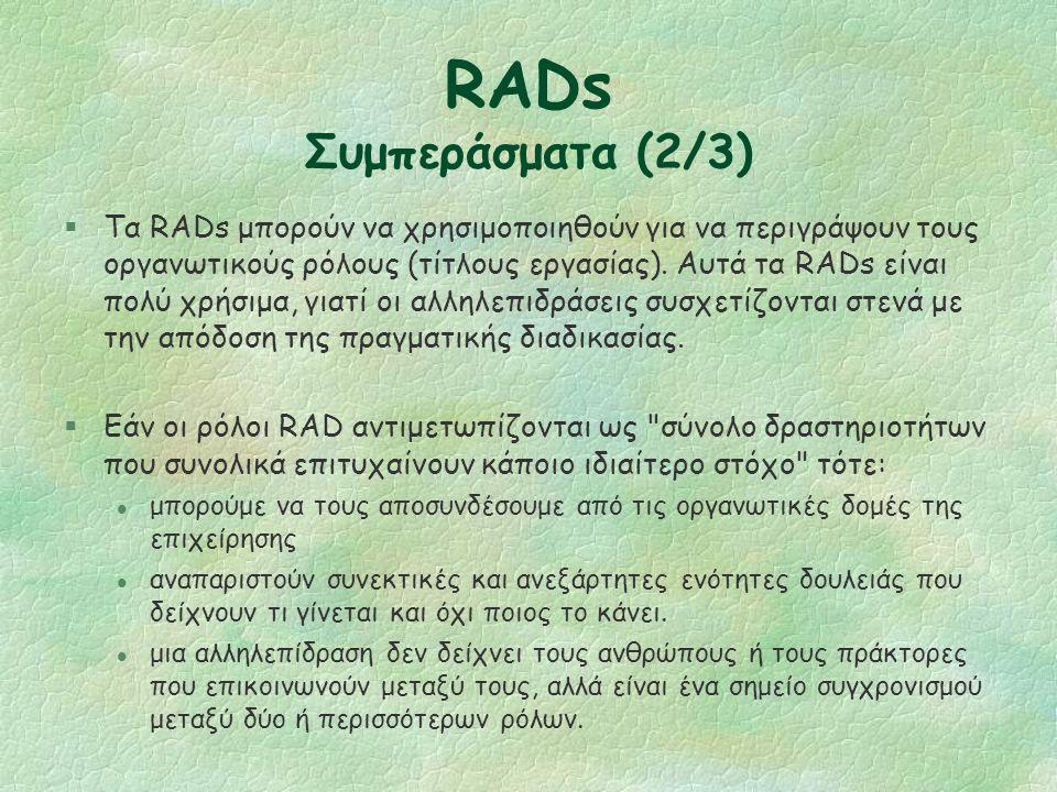 RADs Συμπεράσματα (1/3) §Τα RADs μπορούν να χρησιμοποιηθούν αποτελεσματικά για να περιγράψουν την εκτέλεση μιάς υπάρχουσας διαδικασίας §Το part-refinement: l είναι ένα πολύ ισχυρό χαρακτηριστικό γιατί επιτρέπει την απεικόνιση της ταυτόχρονης εκτέλεσης συγκεκριμένων δραστηριοτήτων l οδηγεί σε πιό ευρείς ρόλους που αντιπροσωπεύουν αποτελεσματικότερα την ευελιξία της εργασίας