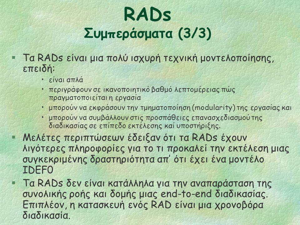 RADs Συμπεράσματα (2/3) §Τα RADs μπορούν να χρησιμοποιηθούν για να περιγράψουν τους οργανωτικούς ρόλους (τίτλους εργασίας).