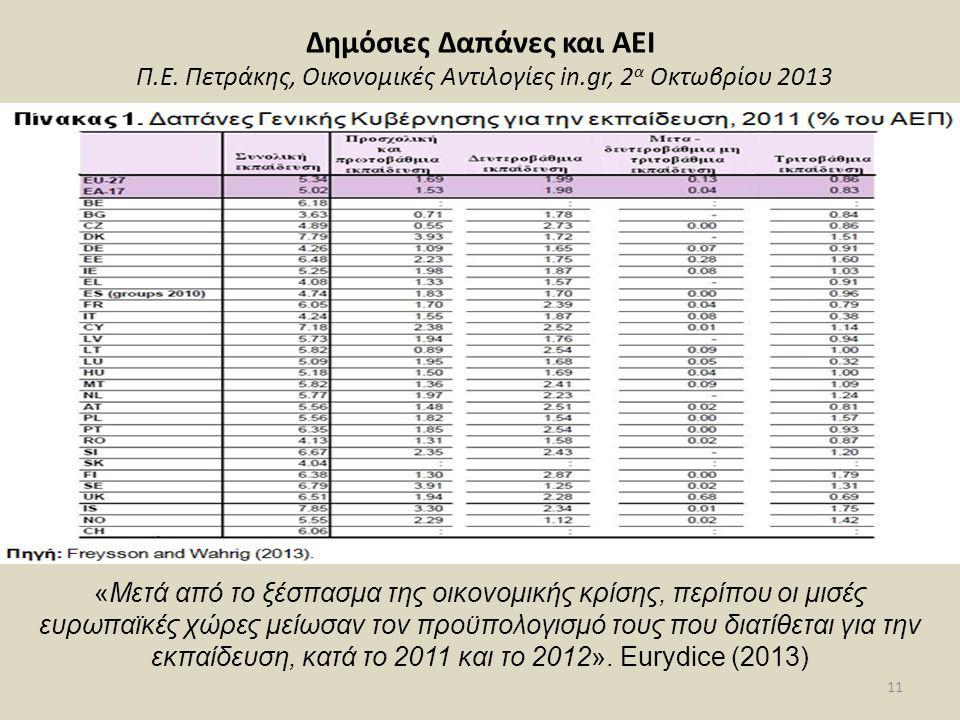 Δημόσιες Δαπάνες και ΑΕΙ Π.Ε.