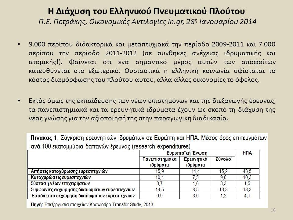 Η Διάχυση του Ελληνικού Πνευματικού Πλούτου Π.Ε.