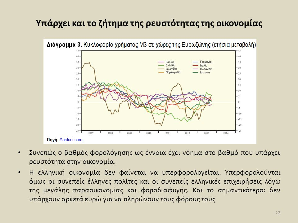 Υπάρχει και το ζήτημα της ρευστότητας της οικονομίας Συνεπώς ο βαθμός φορολόγησης ως έννοια έχει νόημα στο βαθμό που υπάρχει ρευστότητα στην οικονομία.