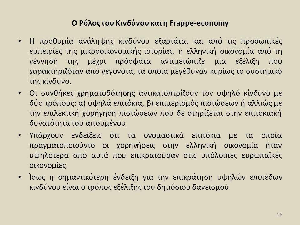 Ο Ρόλος του Κινδύνου και η Frappe-economy Η προθυμία ανάληψης κινδύνου εξαρτάται και από τις προσωπικές εμπειρίες της μικροοικονομικής ιστορίας.