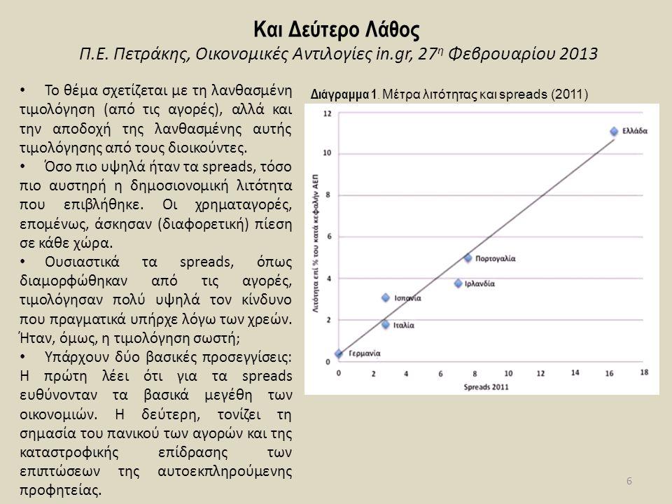 Σε τι βαθμό έχει μεταβληθεί το παραγωγικό μοντέλο της ελληνικής οικονομίας κατά τη διάρκεια της κρίση; 27