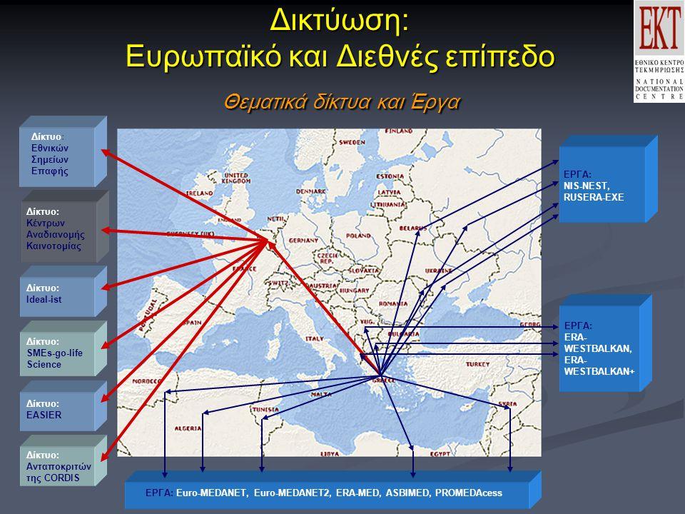Δικτύωση: Ευρωπαϊκό και Διεθνές επίπεδο Θεματικά δίκτυα και Έργα Δίκτυο: Εθνικών Σημείων Επαφής Δίκτυο: Κέντρων Αναδιανομής Καινοτομίας Δίκτυο: SMEs-go-life Science Δίκτυο: Ideal-ist Δίκτυο: EASIER Δίκτυο: Ανταποκριτών της CORDIS ΕΡΓΑ: Euro-MEDANET, Euro-MEDANET2, ERA-MED, ASBIMED, PROMEDAcess ΕΡΓΑ: ERA- WESTBALKAN, ERA- WESTBALKAN+ ΕΡΓΑ: NIS-NEST, RUSERA-EXE