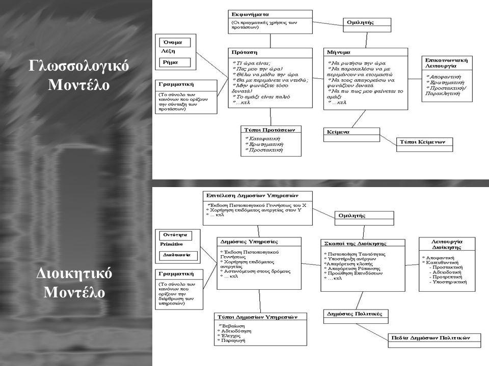 Γλωσσολογικό Μοντέλο Διοικητικό Μοντέλο