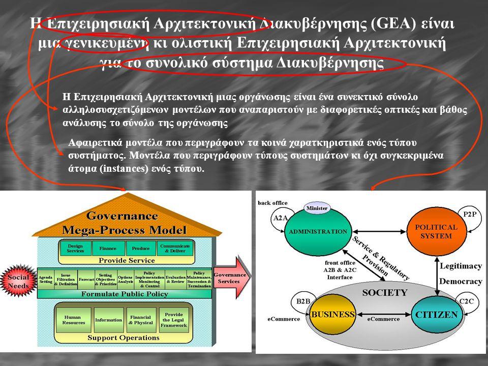 Η Επιχειρησιακή Αρχιτεκτονική Διακυβέρνησης (GEA) είναι μια γενικευμένη κι ολιστική Επιχειρησιακή Αρχιτεκτονική για το συνολικό σύστημα Διακυβέρνησης Η Επιχειρησιακή Αρχιτεκτονική μιας οργάνωσης είναι ένα συνεκτικό σύνολο αλληλοσυσχετιζόμενων μοντέλων που αναπαριστούν με διαφορετικές οπτικές και βάθος ανάλυσης το σύνολο της οργάνωσης Αφαιρετικά μοντέλα που περιγράφουν τα κοινά χαρατκηριστικά ενός τύπου συστήματος.