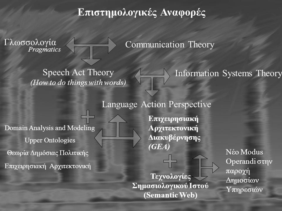 Επιστημολογικές Αναφορές Γλωσσολογία Pragmatics Speech Act Theory (How to do things with words) Communication Theory Language Action Perspective Information Systems Theory Domain Analysis and Modeling Θεωρία Δημόσιας Πολιτικής Επιχειρησιακή Αρχιτεκτονική Upper Ontologies Επιχειρησιακή Αρχιτεκτονική Διακυβέρνησης (GEA) Τεχνολογίες Σημασιολογικού Ιστού (Semantic Web) Νέο Modus Operandi στην παροχή Δημοσίων Υπηρεσιών