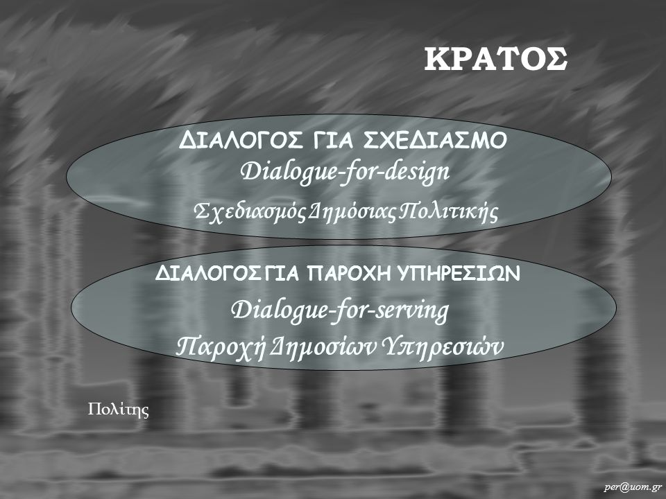 per@uom.gr ΔΙΑΛΟΓΟΣ ΓΙΑ ΣΧΕΔΙΑΣΜΟ Dialogue-for-design Σχεδιασμός Δημόσιας Πολιτικής ΔΙΑΛΟΓΟΣ ΓΙΑ ΠΑΡΟΧΗ ΥΠΗΡΕΣΙΩΝ Dialogue-for-serving Παροχή Δημοσίων Υπηρεσιών ΚΡΑΤΟΣ Πολίτης