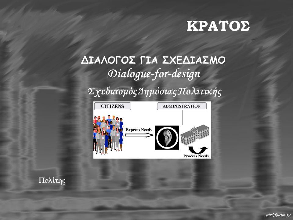 per@uom.gr ΚΡΑΤΟΣ Πολίτης ΔΙΑΛΟΓΟΣ ΓΙΑ ΣΧΕΔΙΑΣΜΟ Dialogue-for-design Σχεδιασμός Δημόσιας Πολιτικής