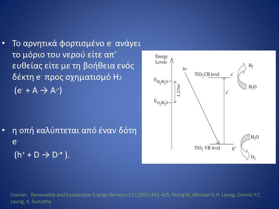Το αρνητικά φορτισμένο e - ανάγει το μόριο του νερού είτε απ' ευθείας είτε με τη βοήθεια ενός δέκτη e - προς σχηματισμό Η 2 (e - + A → A.- ) η οπή καλύπτεται από έναν δότη e - (h + + D → D.+ ).