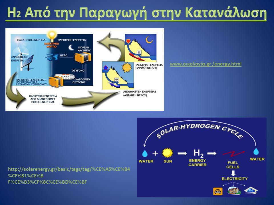 http://solarenergy.gr/basic/tags/tag/%CE%A5%CE%B4 %CF%81%CE%B F%CE%B3%CF%8C%CE%BD%CE%BF www.οικολογία.gr /energy.html