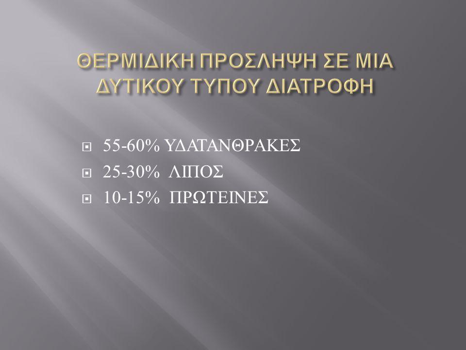  55-60% ΥΔΑΤΑΝΘΡΑΚΕΣ  25-30% ΛΙΠΟΣ  10-15% ΠΡΩΤΕΙΝΕΣ