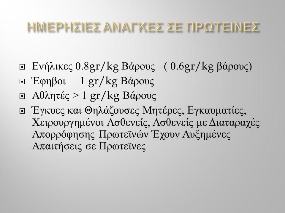  Ενήλικες 0.8gr/kg Βάρους ( 0.6gr/kg βάρους )  Έφηβοι 1 gr/kg Βάρους  Αθλητές > 1 gr/kg Βάρους  Έγκυες και Θηλάζουσες Μητέρες, Εγκαυματίες, Χειρου