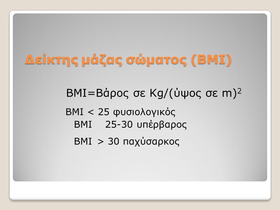 Δείκτης μάζας σώματος (BMI) BMI=Βάρος σε Kg/(ύψος σε m) 2 ΒΜΙ < 25 φυσιολογικός ΒΜΙ 25-30 υπέρβαρος ΒΜΙ > 30 παχύσαρκος