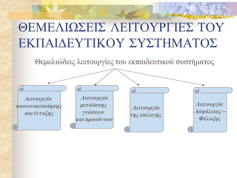 ΘΕΜΕΛΙΩΣΕΙΣ ΛΕΙΤΟΥΡΓΙΕΣ ΤΟΥ ΕΚΠΑΙΔΕΥΤΙΚΟΥ ΣΥΣΤΗΜΑΤΟΣ Λειτουργία κοινωνικοποίησης και ένταξης Λειτουργία μετάδοσης γνώσεων και προσόντων Λειτουργία της